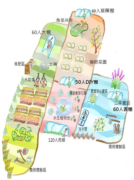 農舍平面圖2015